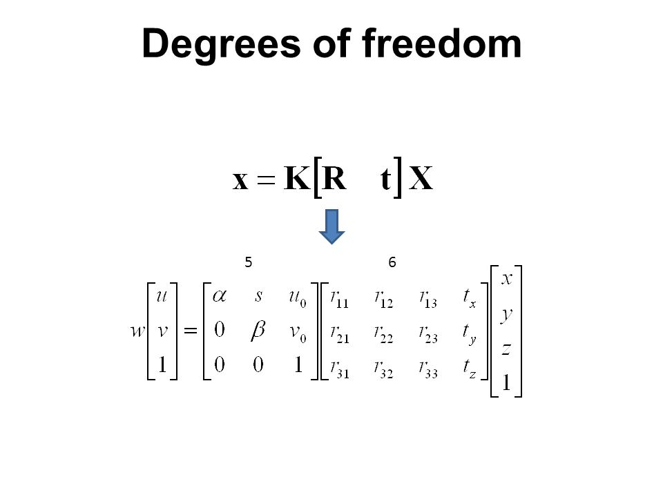Degrees of freedom 56
