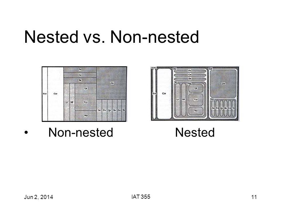 Jun 2, 2014 IAT 355 11 Nested vs. Non-nested Non-nested Nested