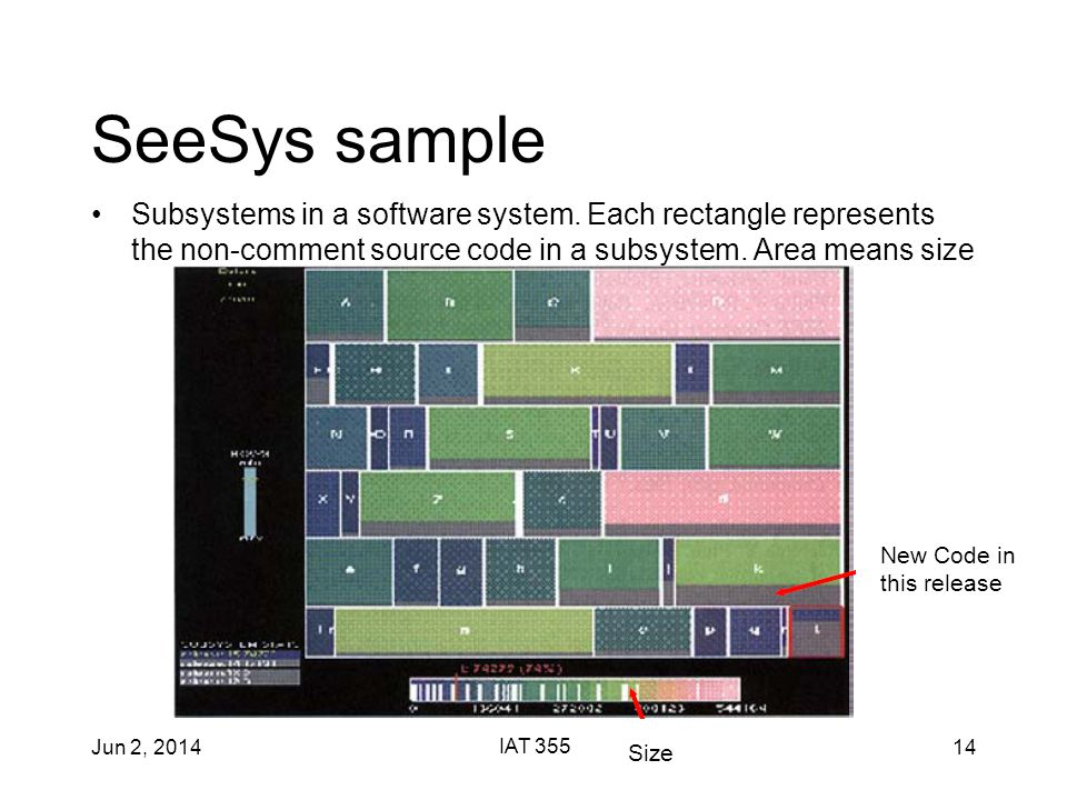Jun 2, 2014 IAT 355 14 SeeSys sample Subsystems in a software system.