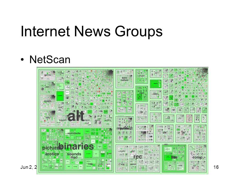 Jun 2, 2014 IAT 355 16 Internet News Groups NetScan