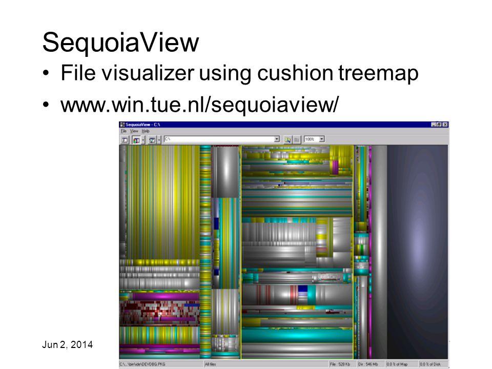 Jun 2, 2014 IAT 355 27 SequoiaView File visualizer using cushion treemap www.win.tue.nl/sequoiaview/