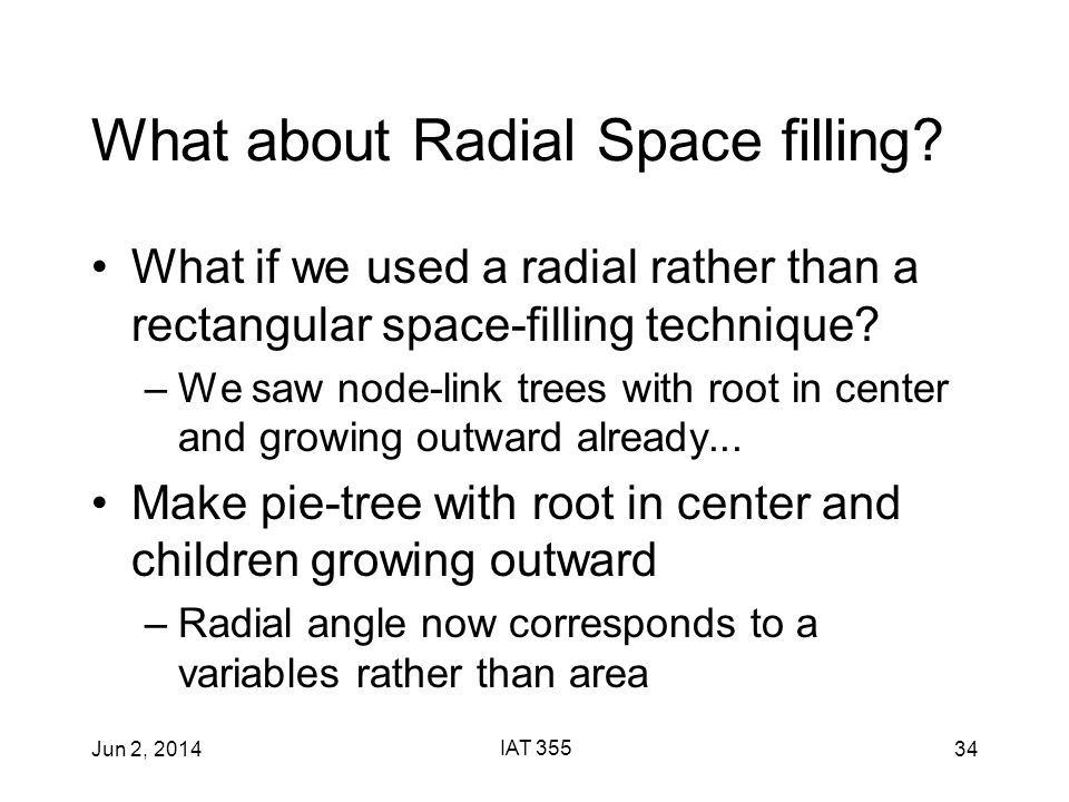 Jun 2, 2014 IAT 355 34 What about Radial Space filling.