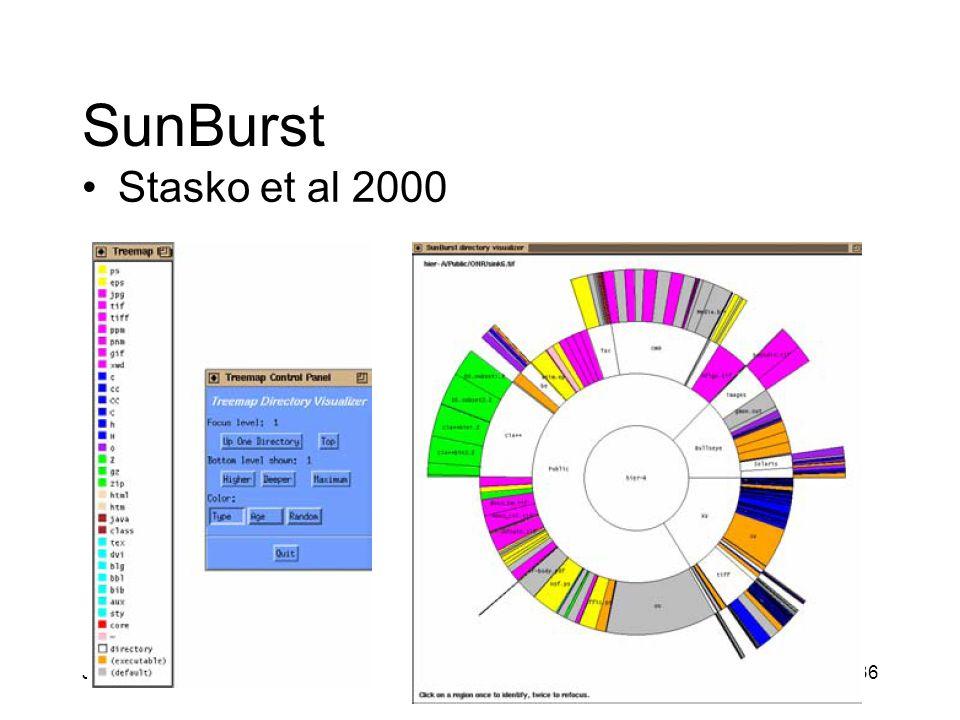 Jun 2, 2014 IAT 355 36 SunBurst Stasko et al 2000