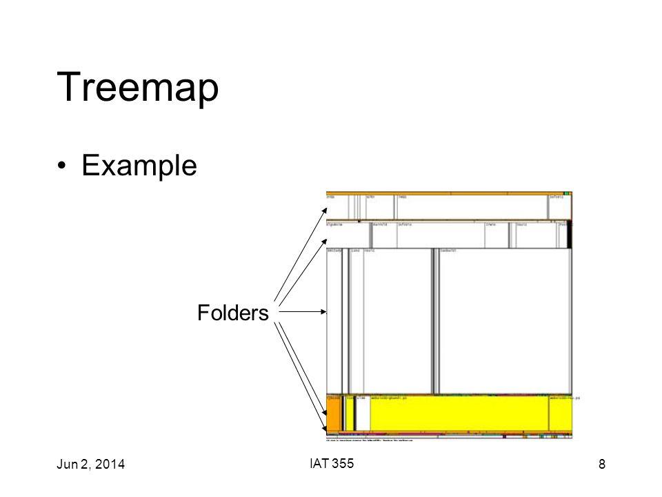 Jun 2, 2014 IAT 355 8 Treemap Example Folders