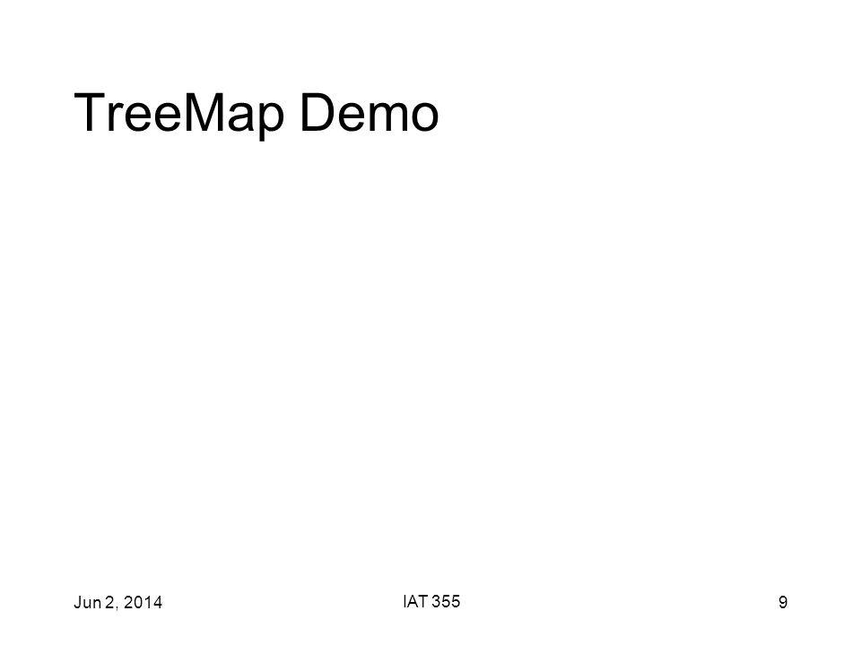 Jun 2, 2014 IAT 355 9 TreeMap Demo