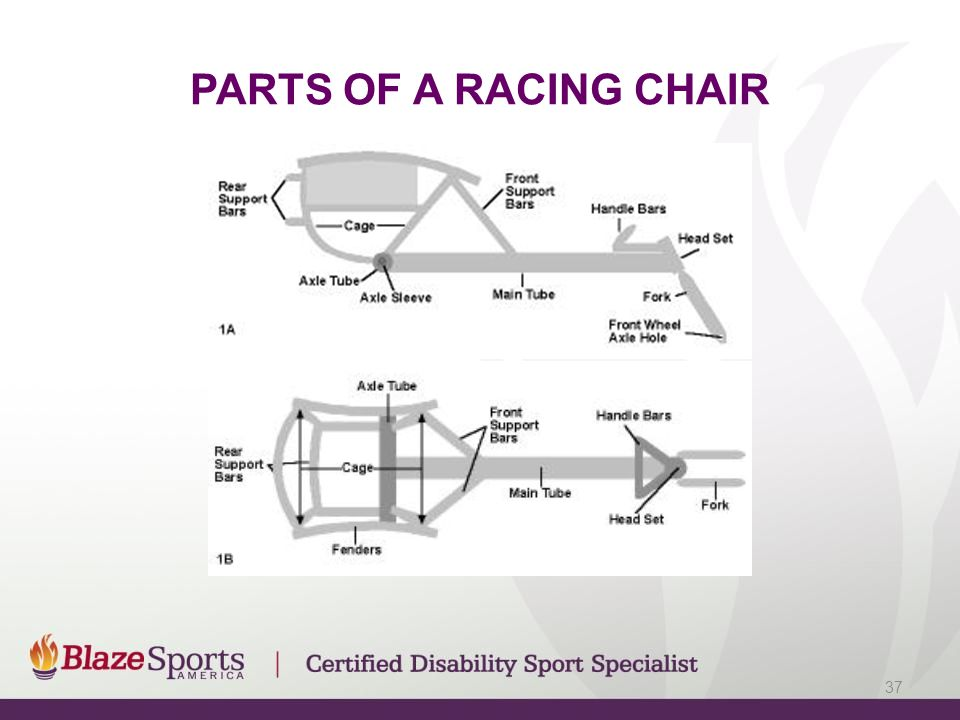 PARTS OF A RACING CHAIR 37