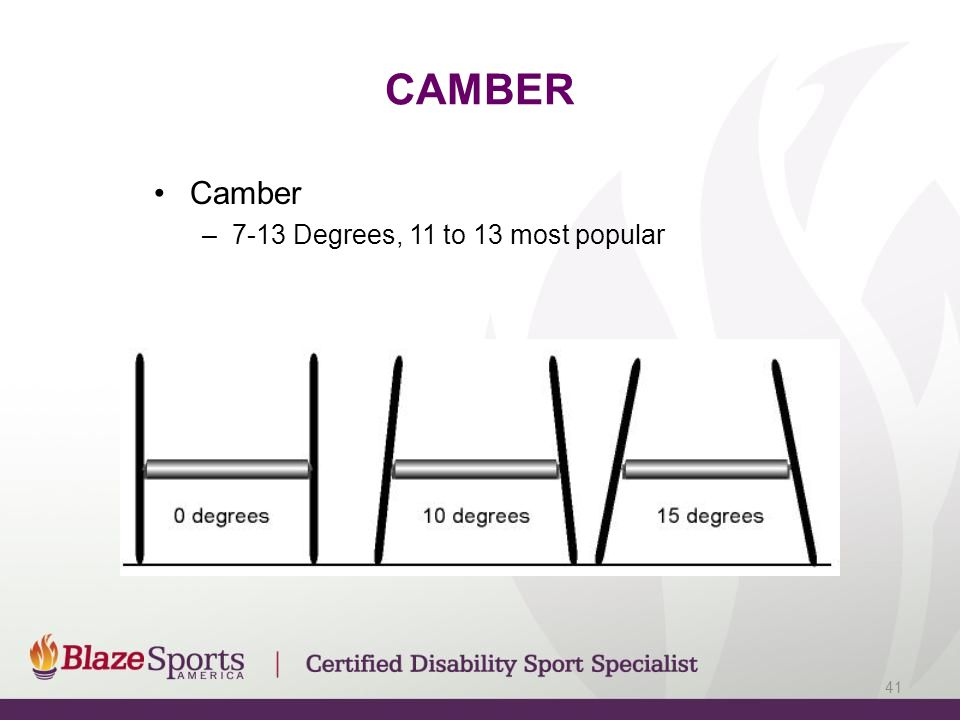 CAMBER Camber –7-13 Degrees, 11 to 13 most popular 41
