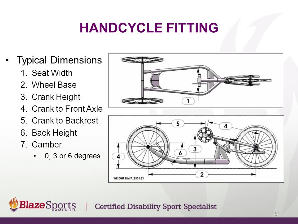 HANDCYCLE FITTING Typical Dimensions 1.Seat Width 2.Wheel Base 3.Crank Height 4.Crank to Front Axle 5.Crank to Backrest 6.Back Height 7.Camber 0, 3 or 6 degrees 51