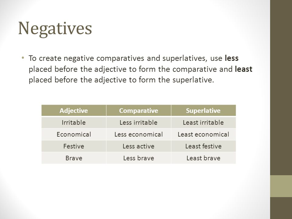Negatives To create negative comparatives and superlatives, use less placed before the adjective to form the comparative and least placed before the a