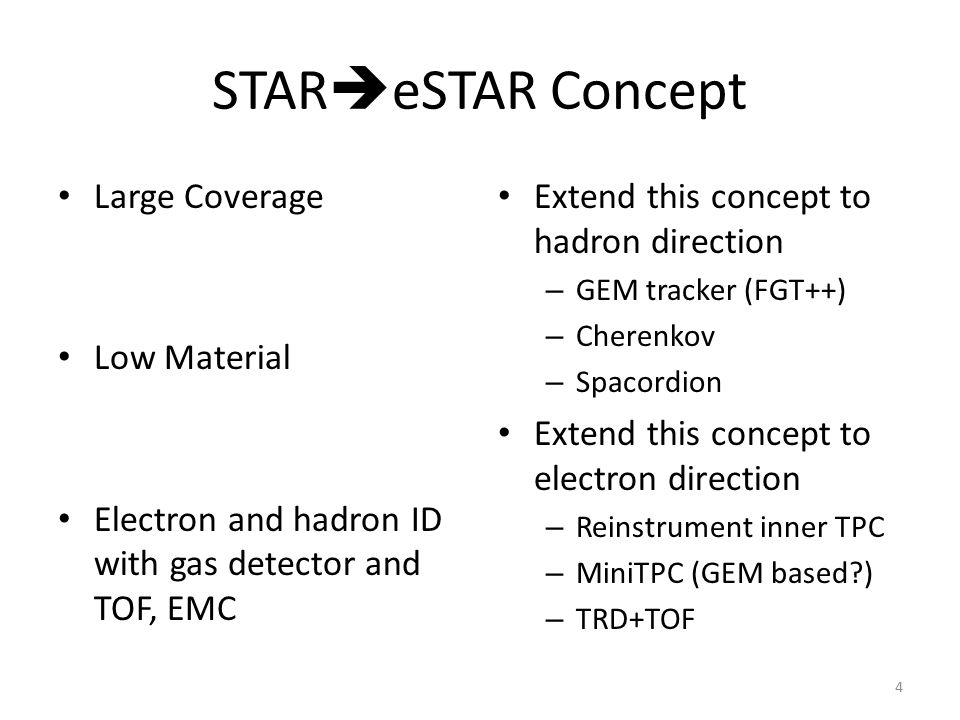 STAR  eSTAR Concept Large Coverage Low Material Electron and hadron ID with gas detector and TOF, EMC Extend this concept to hadron direction – GEM tracker (FGT++) – Cherenkov – Spacordion Extend this concept to electron direction – Reinstrument inner TPC – MiniTPC (GEM based?) – TRD+TOF 4