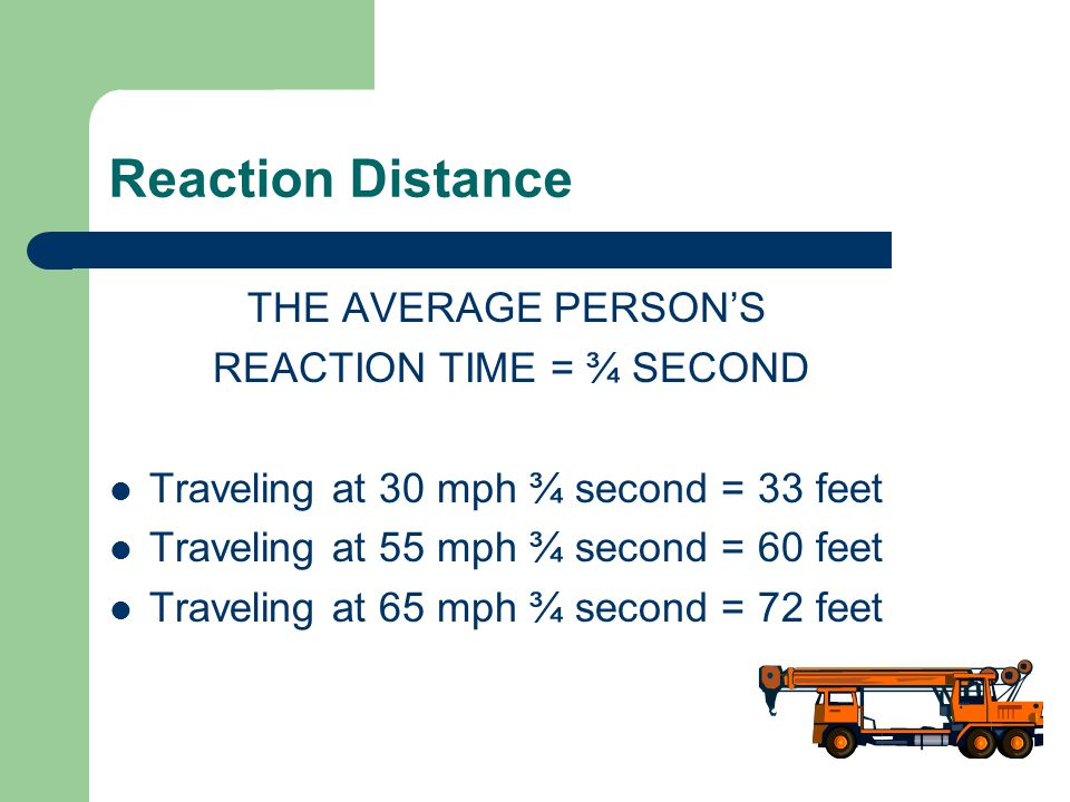 Reaction Distance THE AVERAGE PERSON'S REACTION TIME = ¾ SECOND Traveling at 30 mph ¾ second = 33 feet Traveling at 55 mph ¾ second = 60 feet Travelin