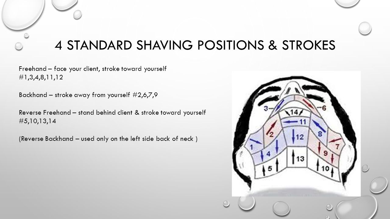 4 STANDARD SHAVING POSITIONS & STROKES Freehand – face your client, stroke toward yourself #1,3,4,8,11,12 Backhand – stroke away from yourself #2,6,7,