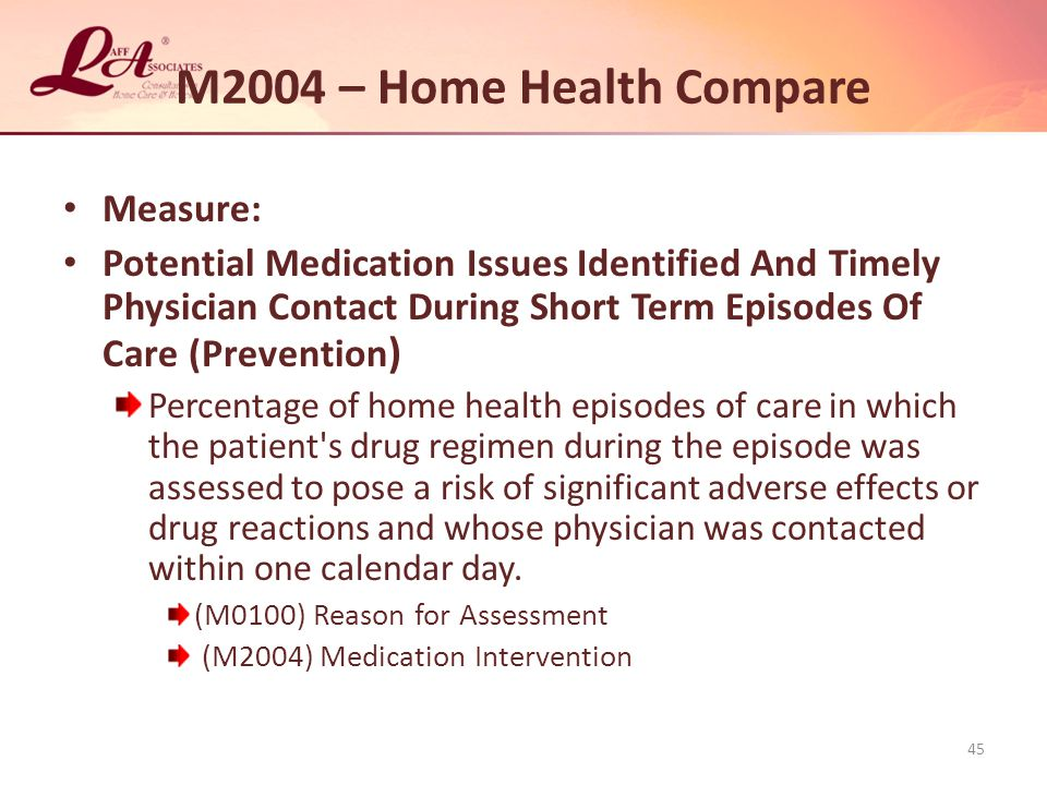 M2004 – Home Health Compare Measure: Potential Medication Issues Identified And Timely Physician Contact During Short Term Episodes Of Care (Prevention ) Percentage of home health episodes of care in which the patient s drug regimen during the episode was assessed to pose a risk of significant adverse effects or drug reactions and whose physician was contacted within one calendar day.