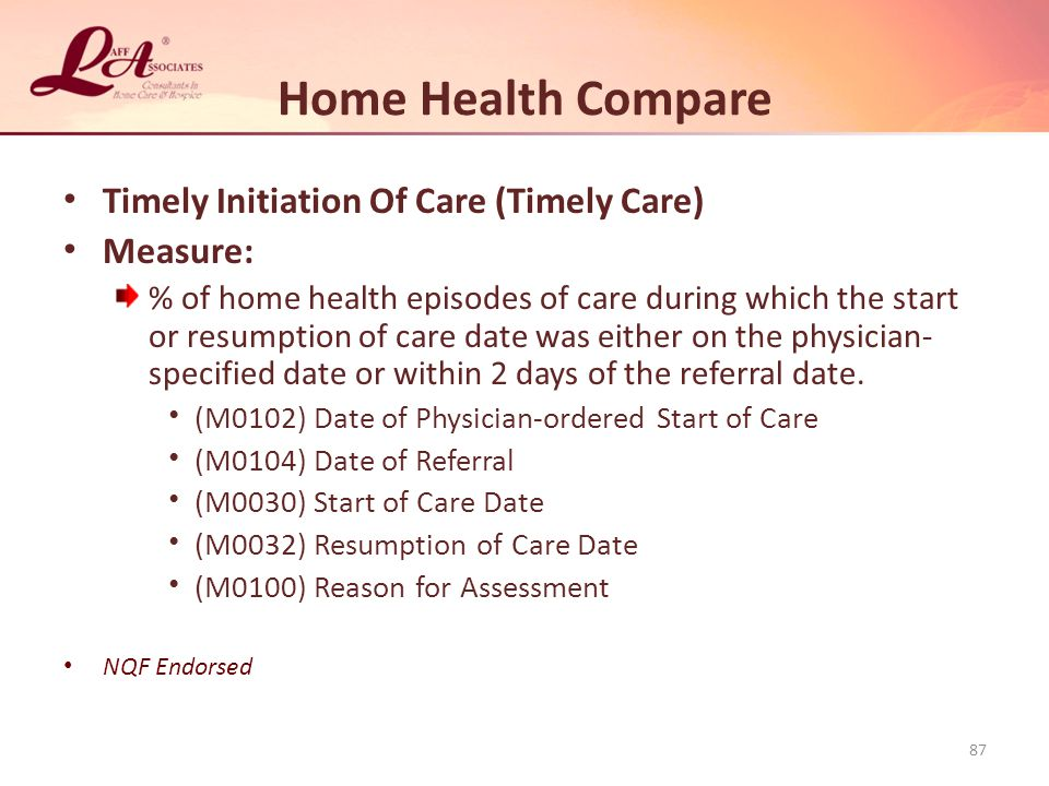 Home Health Compare Timely Initiation Of Care (Timely Care) Measure: % of home health episodes of care during which the start or resumption of care date was either on the physician- specified date or within 2 days of the referral date.
