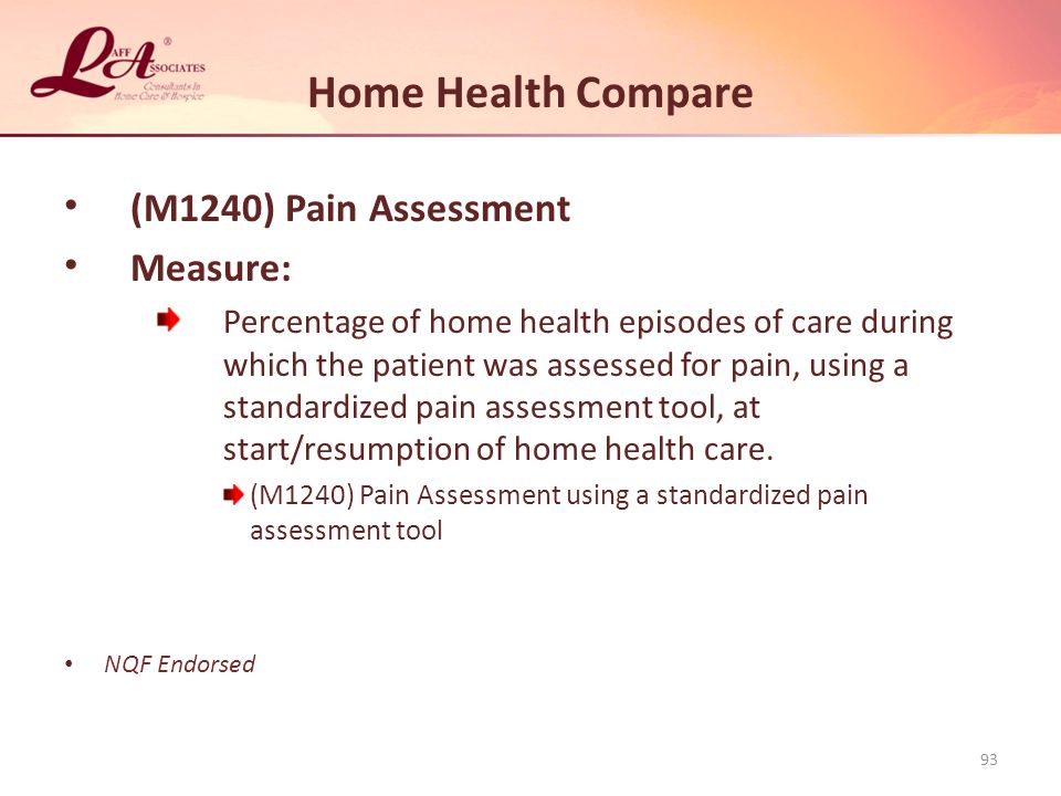 Home Health Compare (M1240) Pain Assessment Measure: Percentage of home health episodes of care during which the patient was assessed for pain, using a standardized pain assessment tool, at start/resumption of home health care.