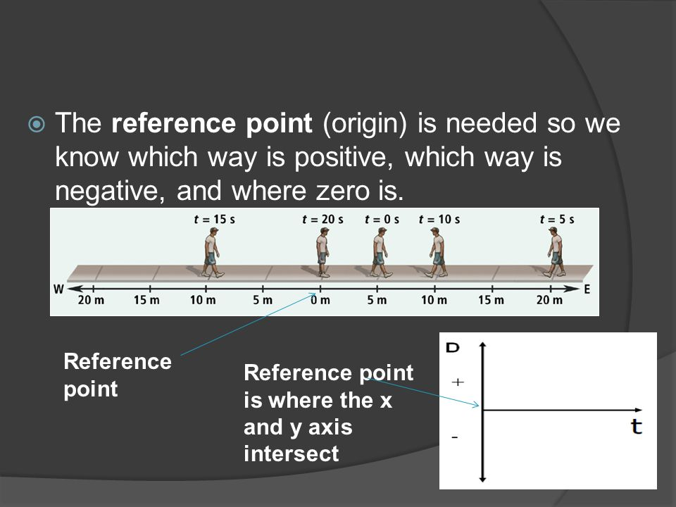  The reference point (origin) is needed so we know which way is positive, which way is negative, and where zero is. Reference point is where the x an