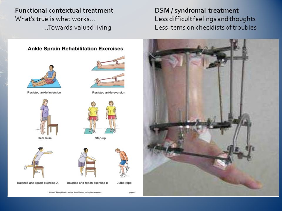 Functional contextual treatment What's true is what works…...Towards valued living DSM / syndromal treatment Less difficult feelings and thoughts Less items on checklists of troubles