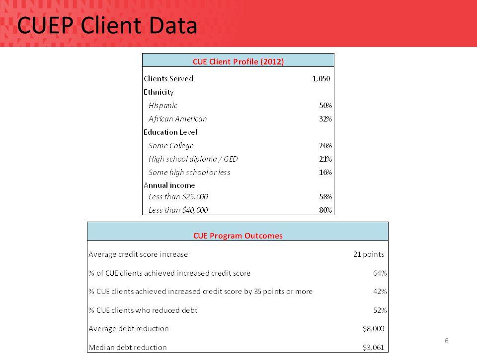 6 CUEP Client Data