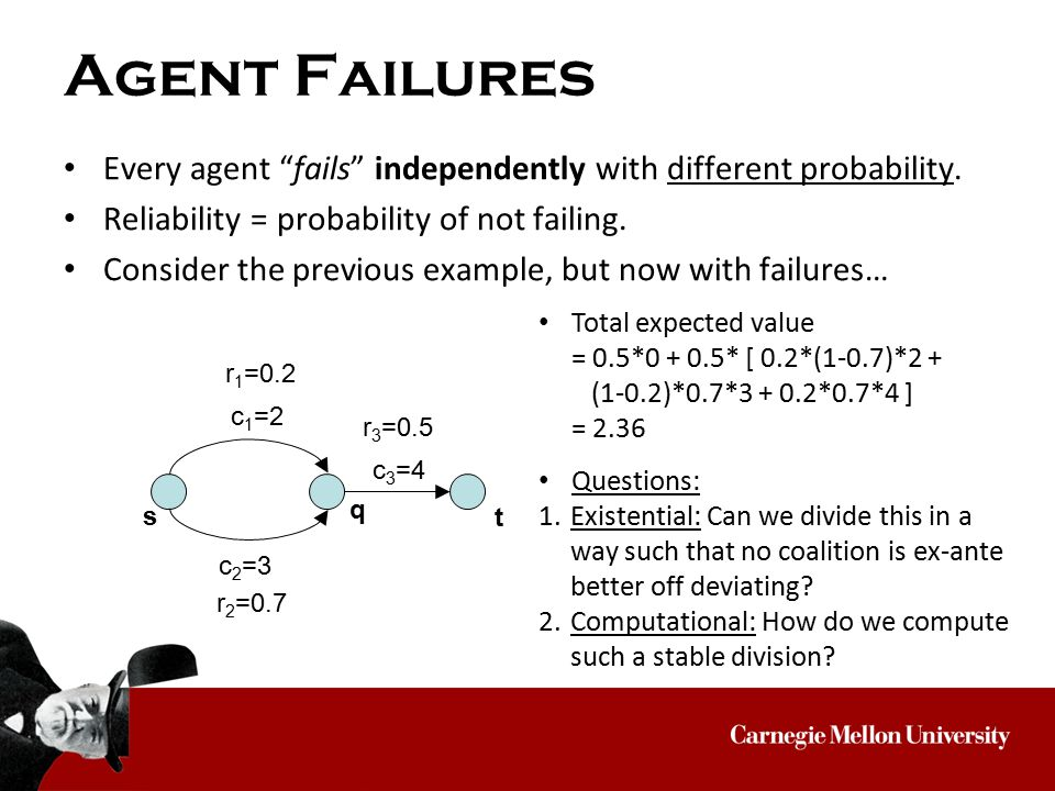Agent Failures Every agent fails independently with different probability.