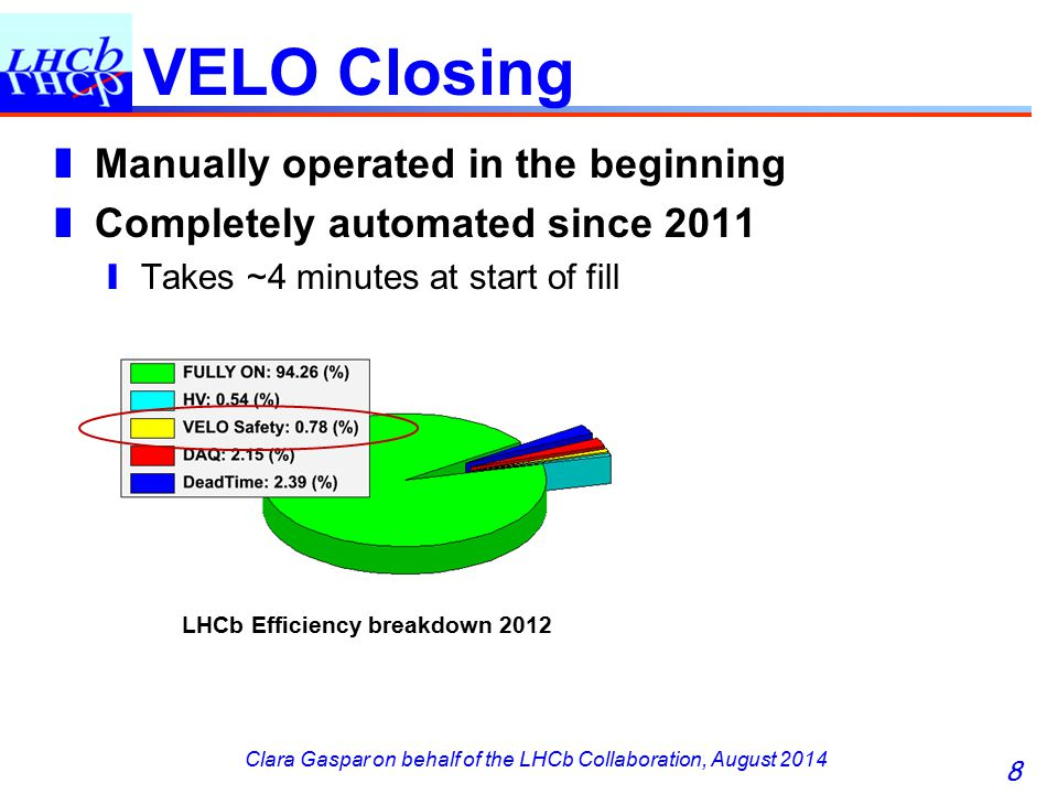 Clara Gaspar on behalf of the LHCb Collaboration, August 2014 VELO Closing ❚ Manually operated in the beginning ❚ Completely automated since 2011 ❙ Takes ~4 minutes at start of fill 8 LHCb Efficiency breakdown 2012