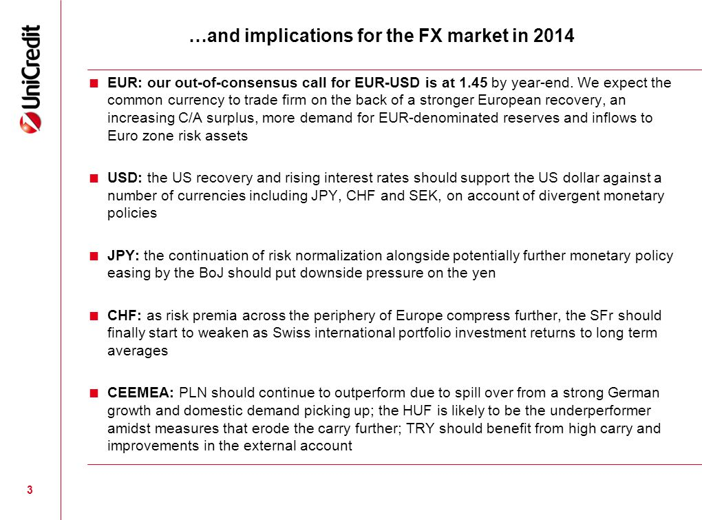 3 …and implications for the FX market in 2014  EUR: our out-of-consensus call for EUR-USD is at 1.45 by year-end.