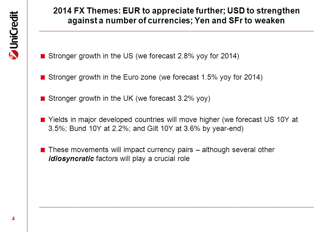 4 2014 FX Themes: EUR to appreciate further; USD to strengthen against a number of currencies; Yen and SFr to weaken  Stronger growth in the US (we forecast 2.8% yoy for 2014)  Stronger growth in the Euro zone (we forecast 1.5% yoy for 2014)  Stronger growth in the UK (we forecast 3.2% yoy)  Yields in major developed countries will move higher (we forecast US 10Y at 3.5%; Bund 10Y at 2.2%; and Gilt 10Y at 3.6% by year-end)  These movements will impact currency pairs – although several other idiosyncratic factors will play a crucial role