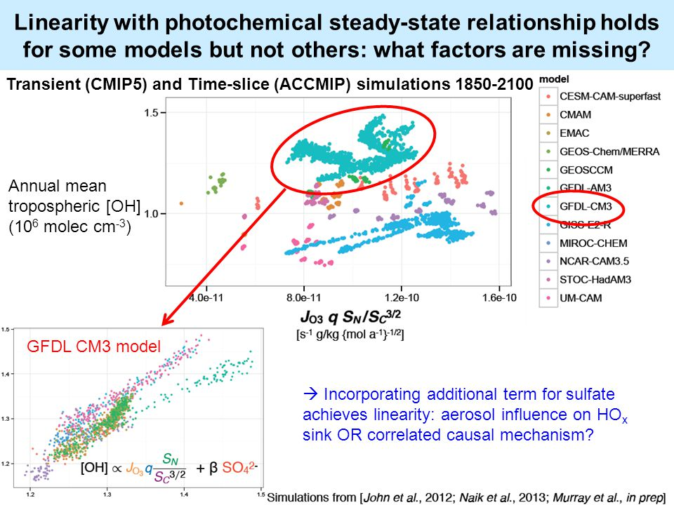 Linearity with photochemical steady-state relationship holds for some models but not others: what factors are missing.