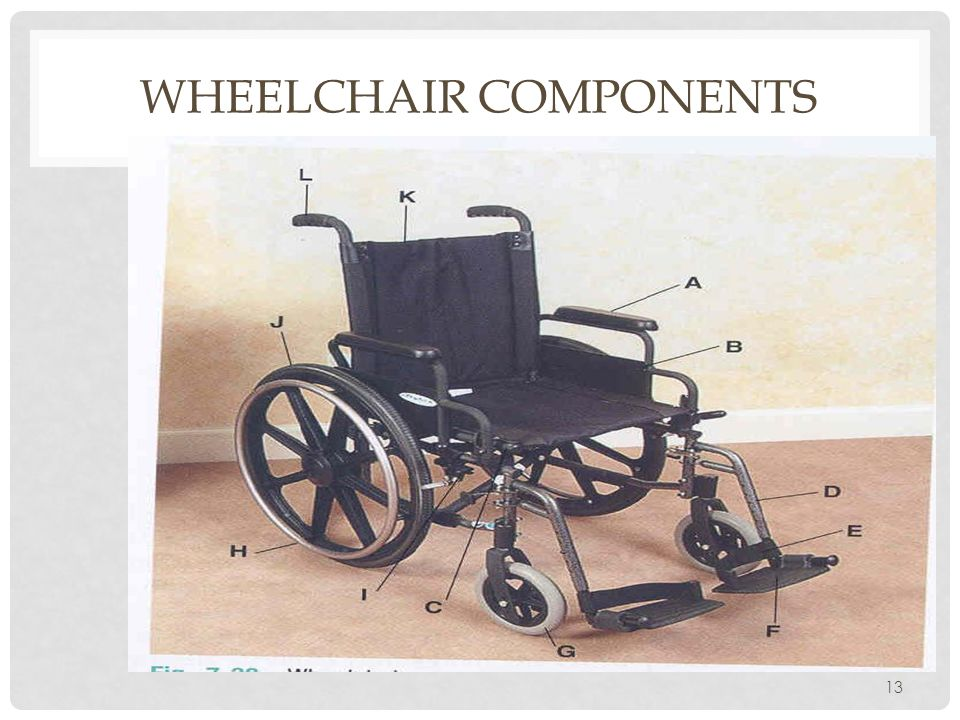 WHEELCHAIR COMPONENTS 13