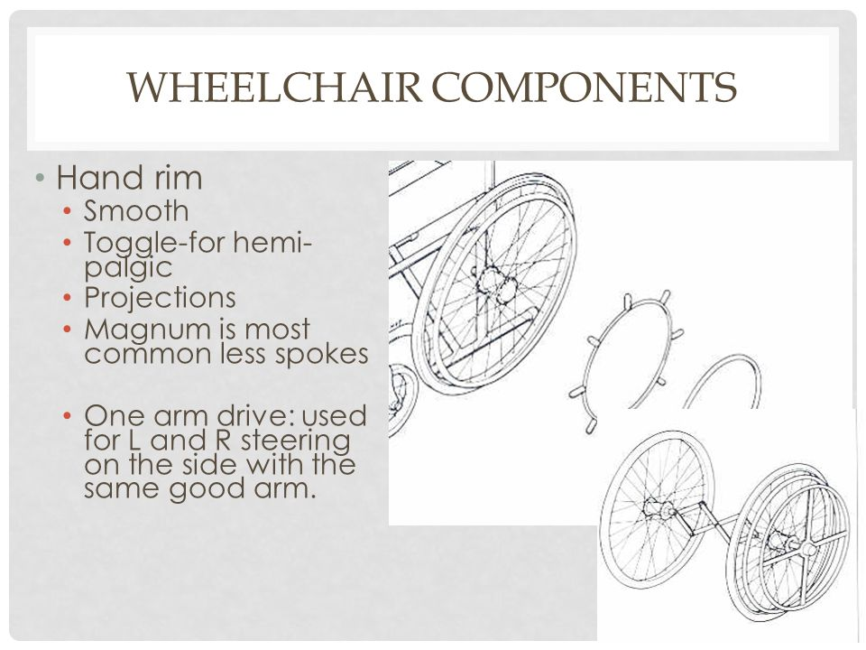 WHEELCHAIR COMPONENTS Hand rim Smooth Toggle-for hemi- palgic Projections Magnum is most common less spokes One arm drive: used for L and R steering o