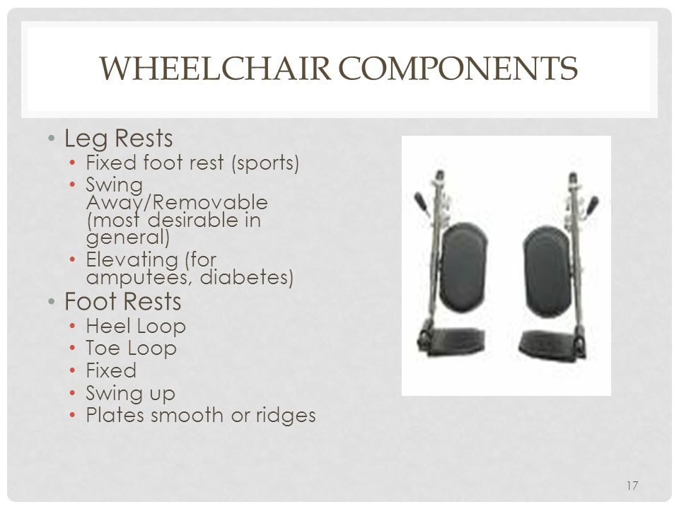 WHEELCHAIR COMPONENTS Leg Rests Fixed foot rest (sports) Swing Away/Removable (most desirable in general) Elevating (for amputees, diabetes) Foot Rest