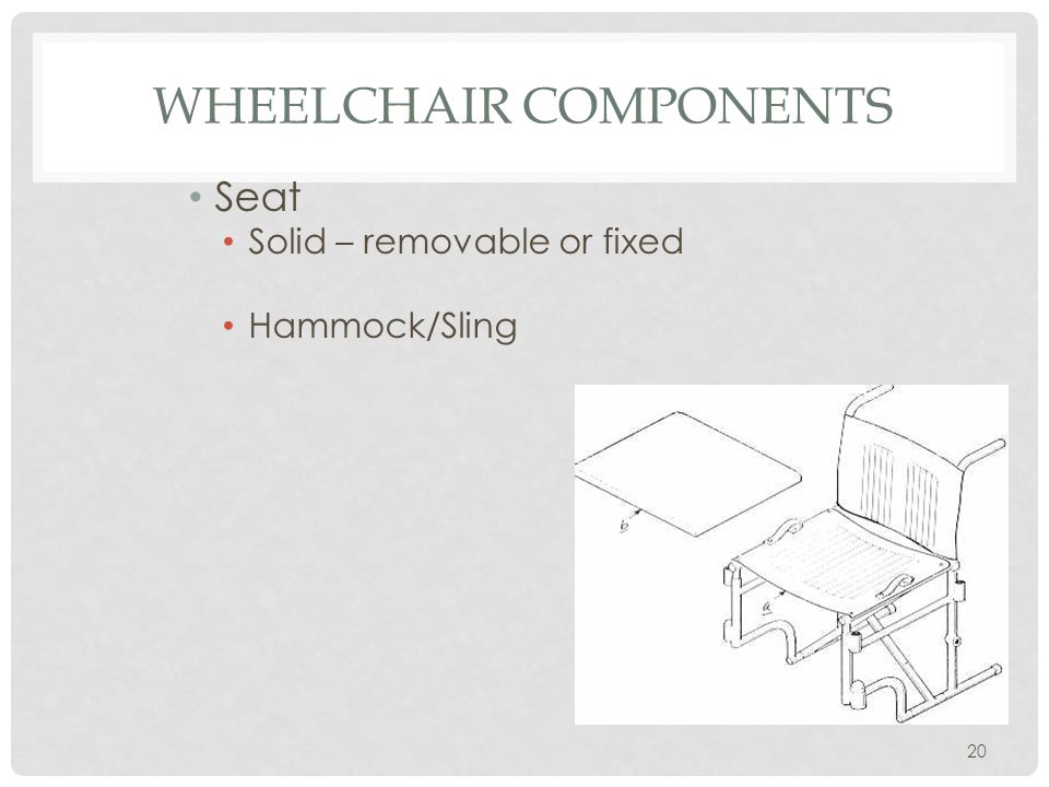 WHEELCHAIR COMPONENTS Seat Solid – removable or fixed Hammock/Sling 20