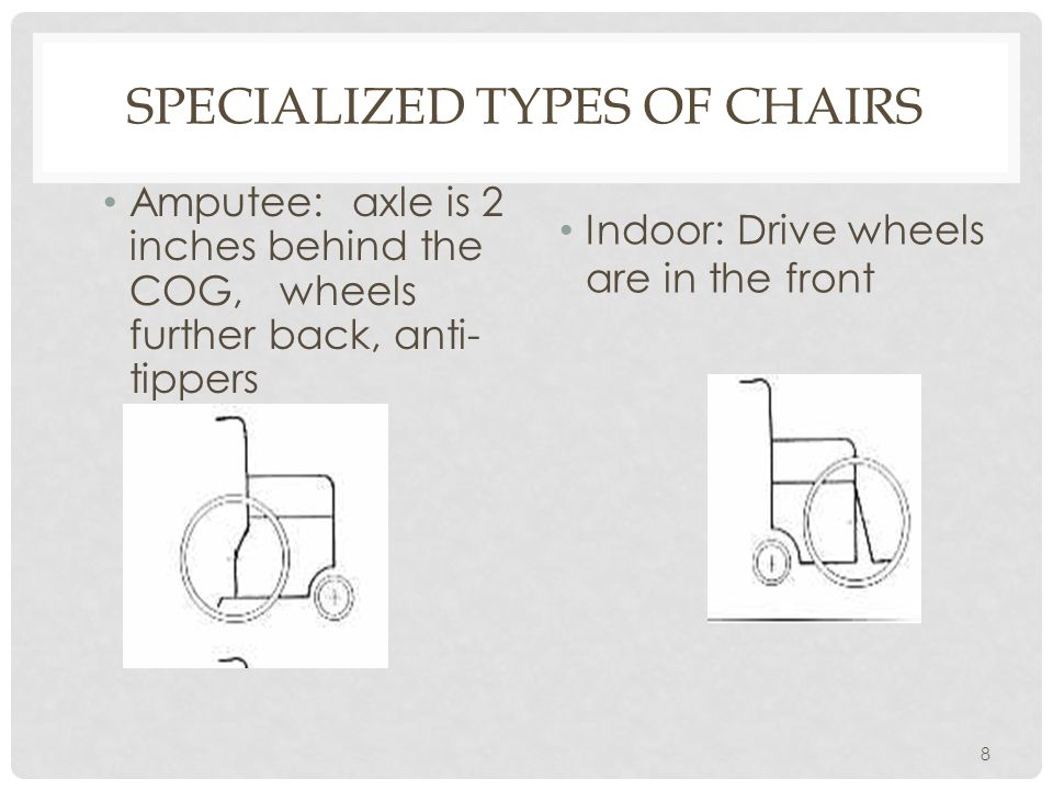 WHEELCHAIR COMPONENTS Back Solid Hammock/Sling Contoured Custom molded Semi to Full Lowe seat for sports.