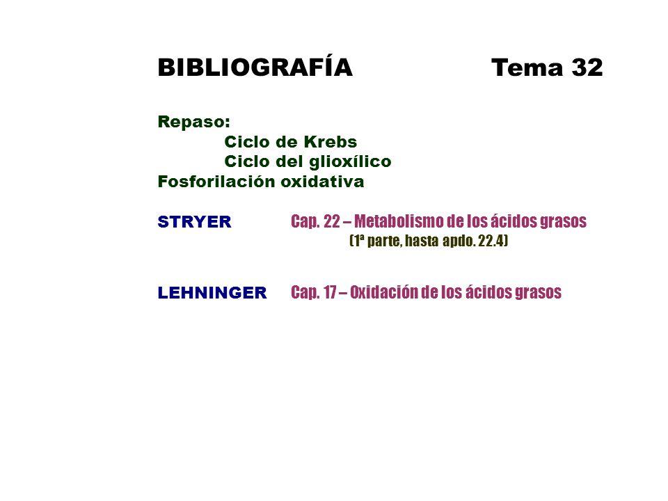 BIBLIOGRAFÍATema 32 Repaso: Ciclo de Krebs Ciclo del glioxílico Fosforilación oxidativa STRYER Cap.