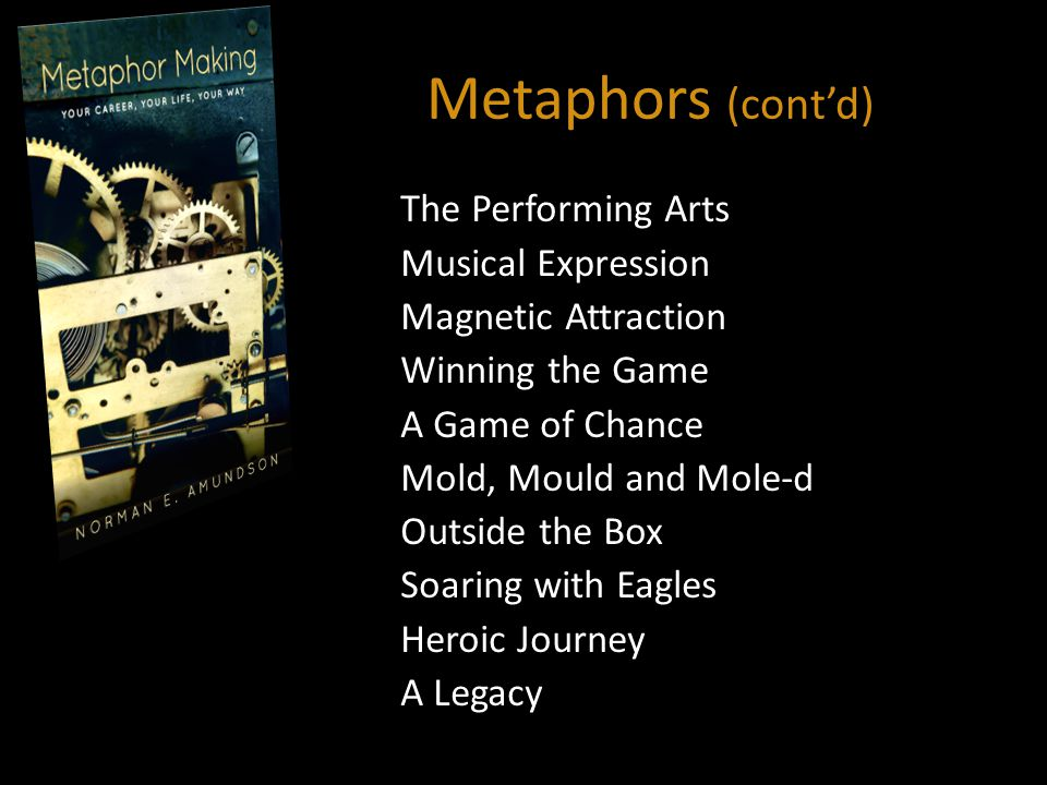 Metaphors (cont'd) The Performing Arts Musical Expression Magnetic Attraction Winning the Game A Game of Chance Mold, Mould and Mole-d Outside the Box