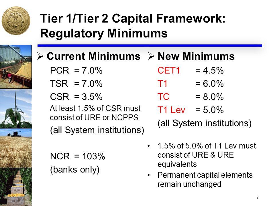 Tier 1/Tier 2 Capital Framework: Regulatory Minimums  Current Minimums PCR = 7.0% TSR = 7.0% CSR = 3.5% At least 1.5% of CSR must consist of URE or N