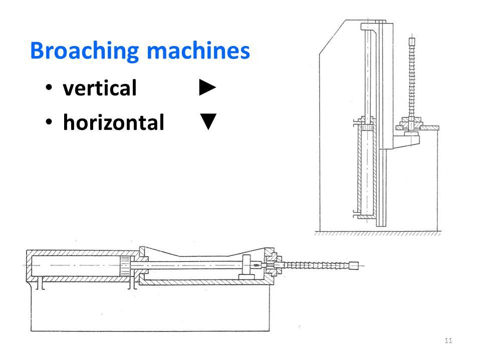 Broaching machines vertical ► horizontal ▼ 11