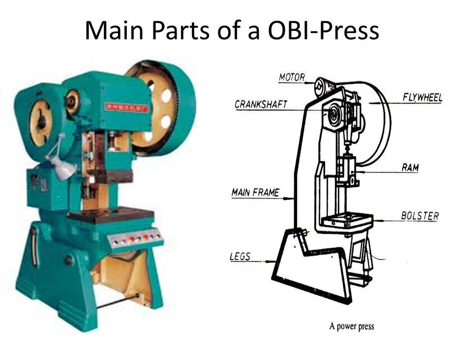 Main Parts of a OBI-Press