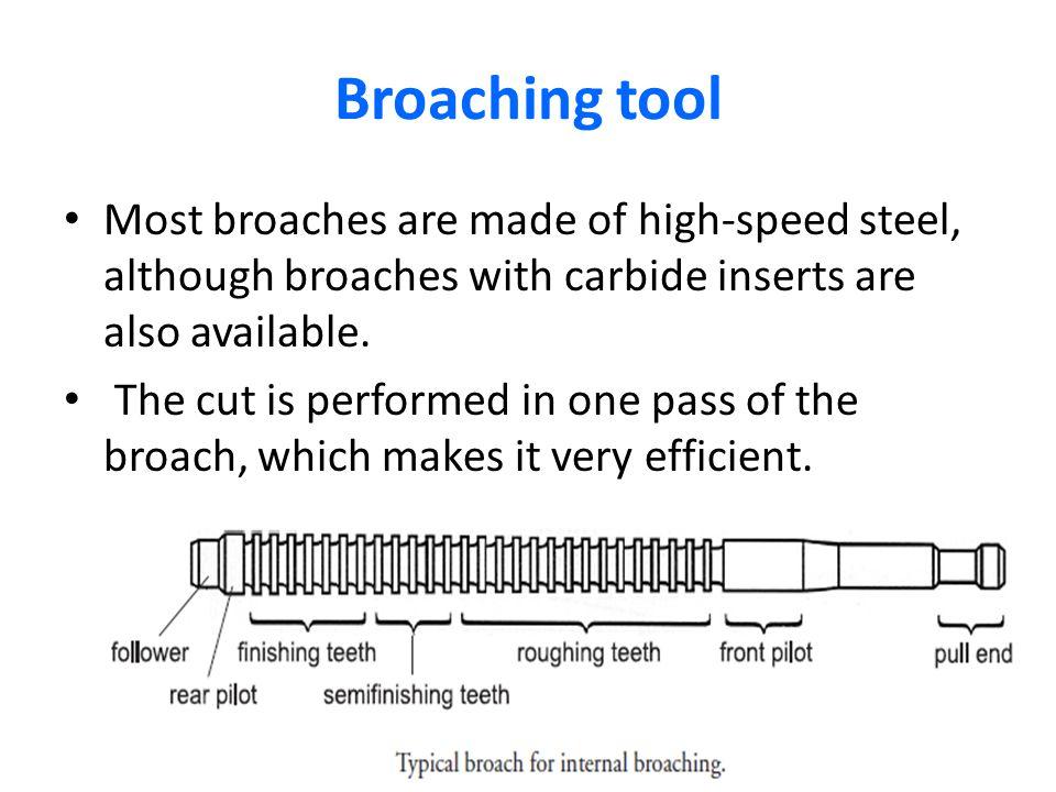 External broaching tool