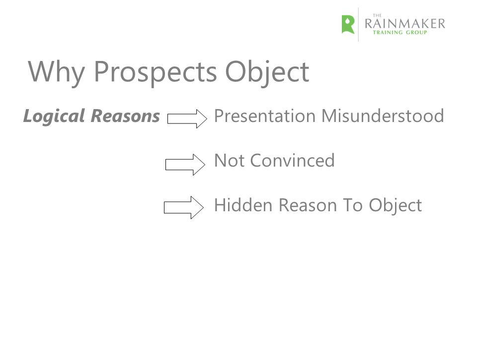 Why Prospects Object Logical ReasonsPresentation Misunderstood Not Convinced Hidden Reason To Object.