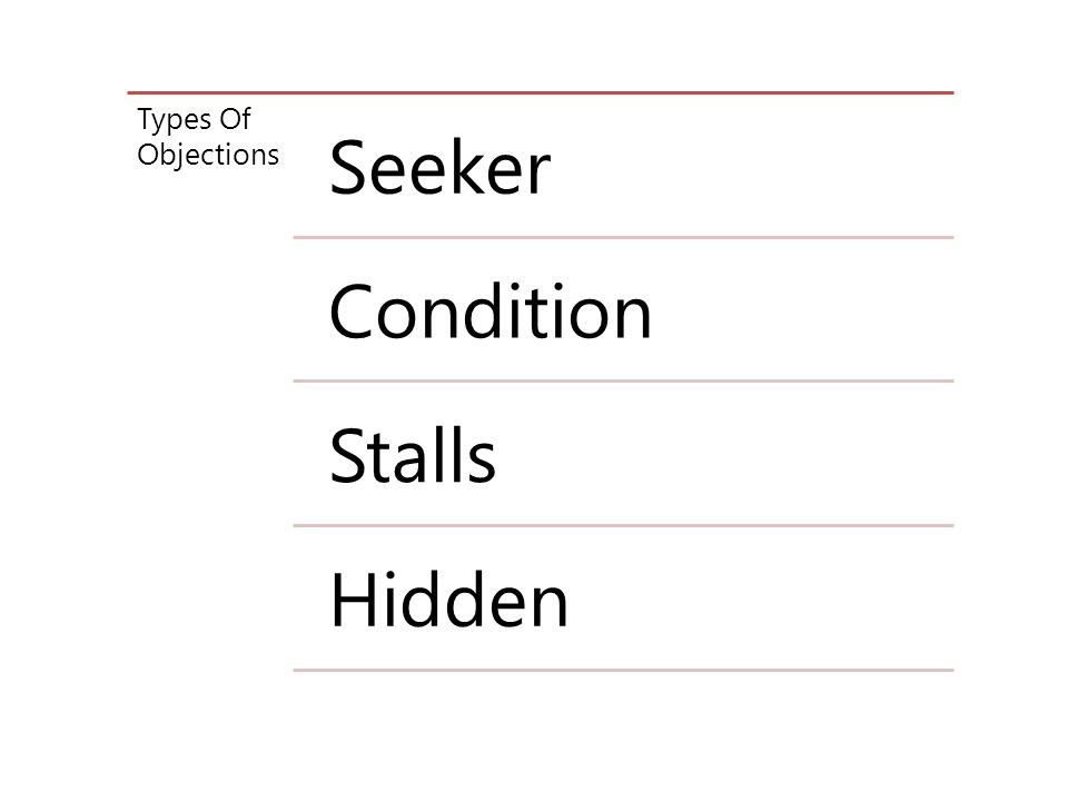 Types Of Objections Seeker Condition Stalls Hidden
