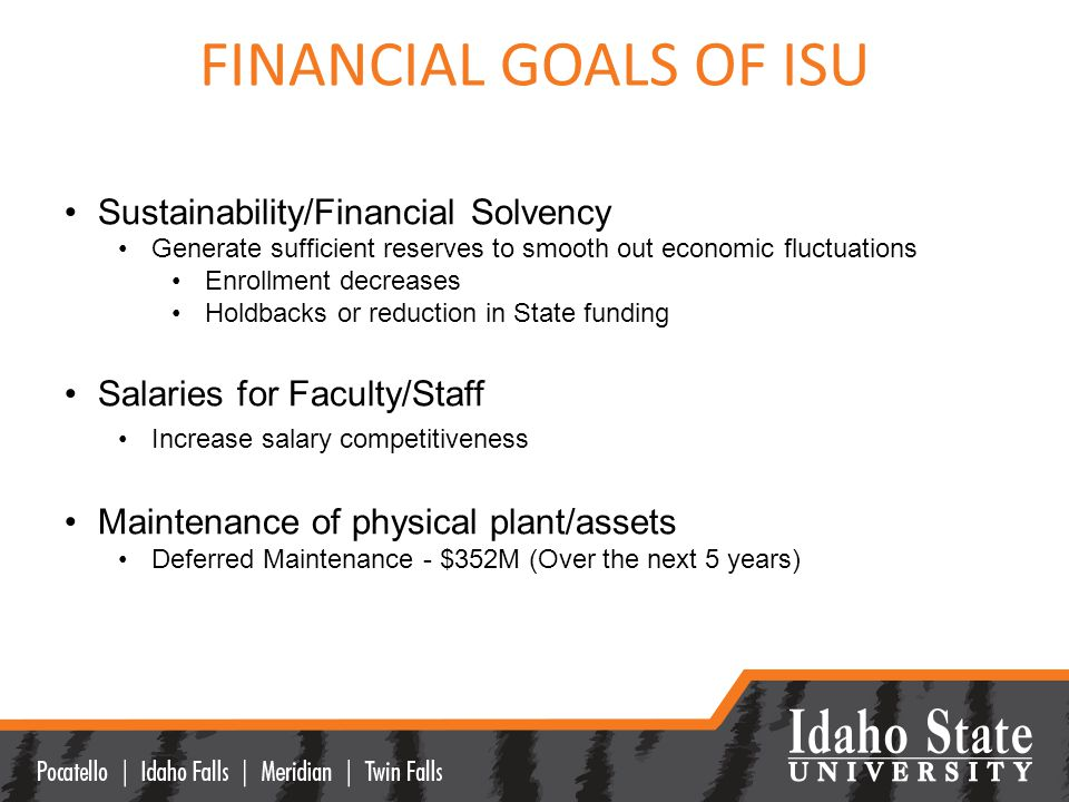 FINANCIAL GOALS OF ISU Sustainability/Financial Solvency Generate sufficient reserves to smooth out economic fluctuations Enrollment decreases Holdbacks or reduction in State funding Salaries for Faculty/Staff Increase salary competitiveness Maintenance of physical plant/assets Deferred Maintenance - $352M (Over the next 5 years)