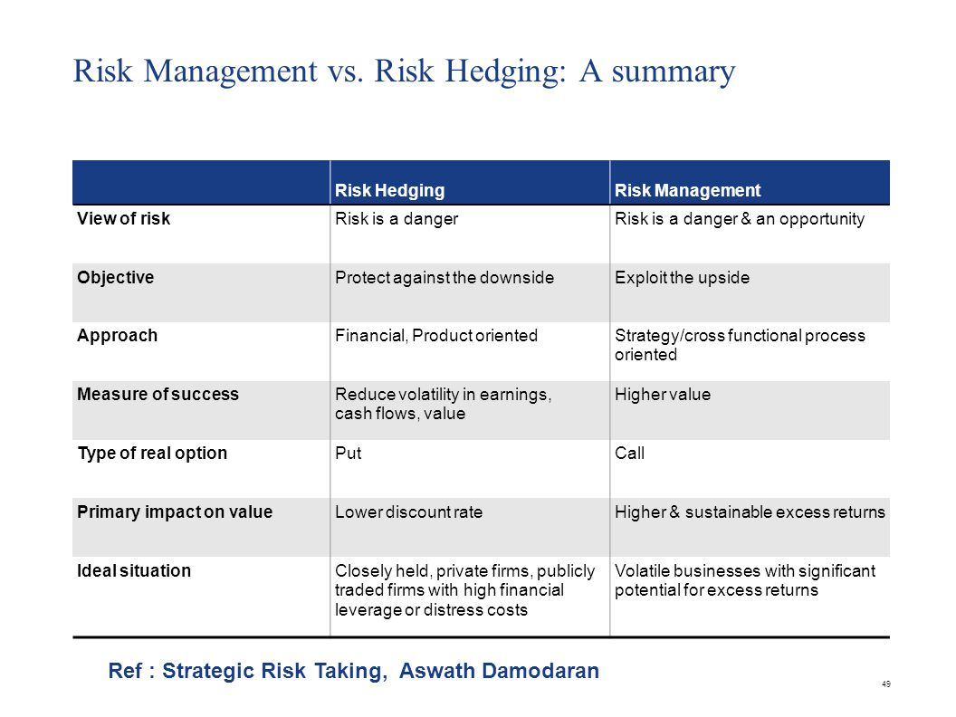 49 Risk Management vs.