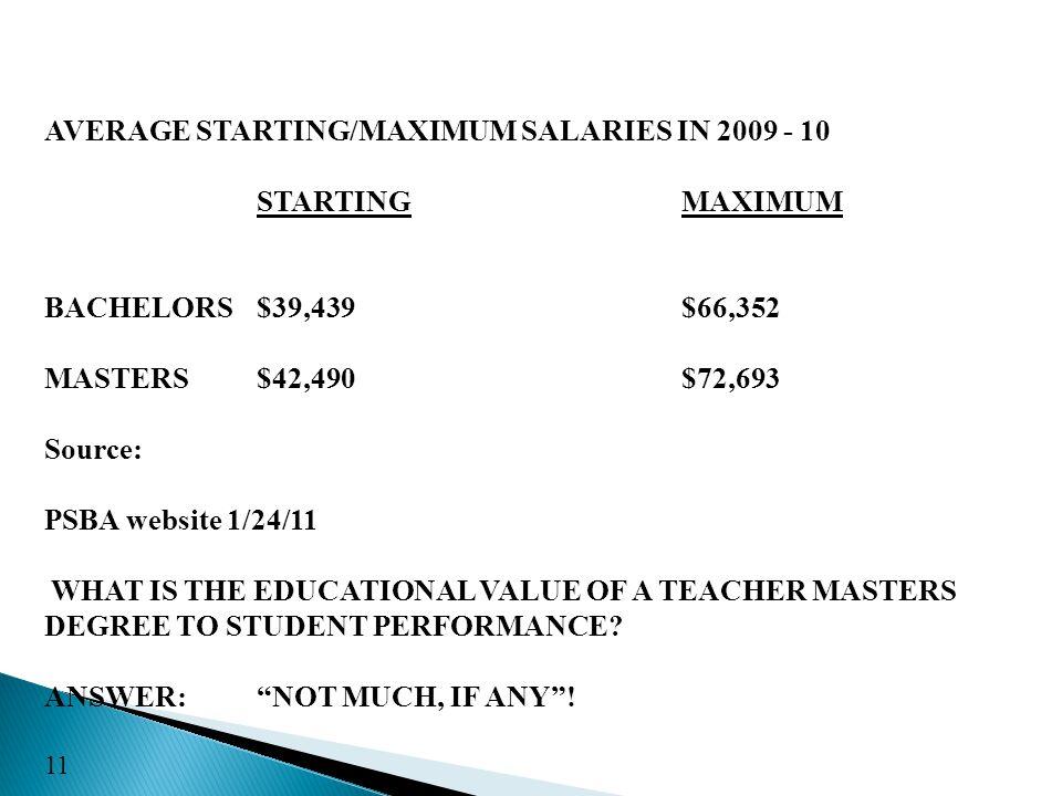 AVERAGE STARTING/MAXIMUM SALARIES IN 2009 - 10 STARTINGMAXIMUM BACHELORS$39,439$66,352 MASTERS$42,490$72,693 Source: PSBA website 1/24/11 WHAT IS THE