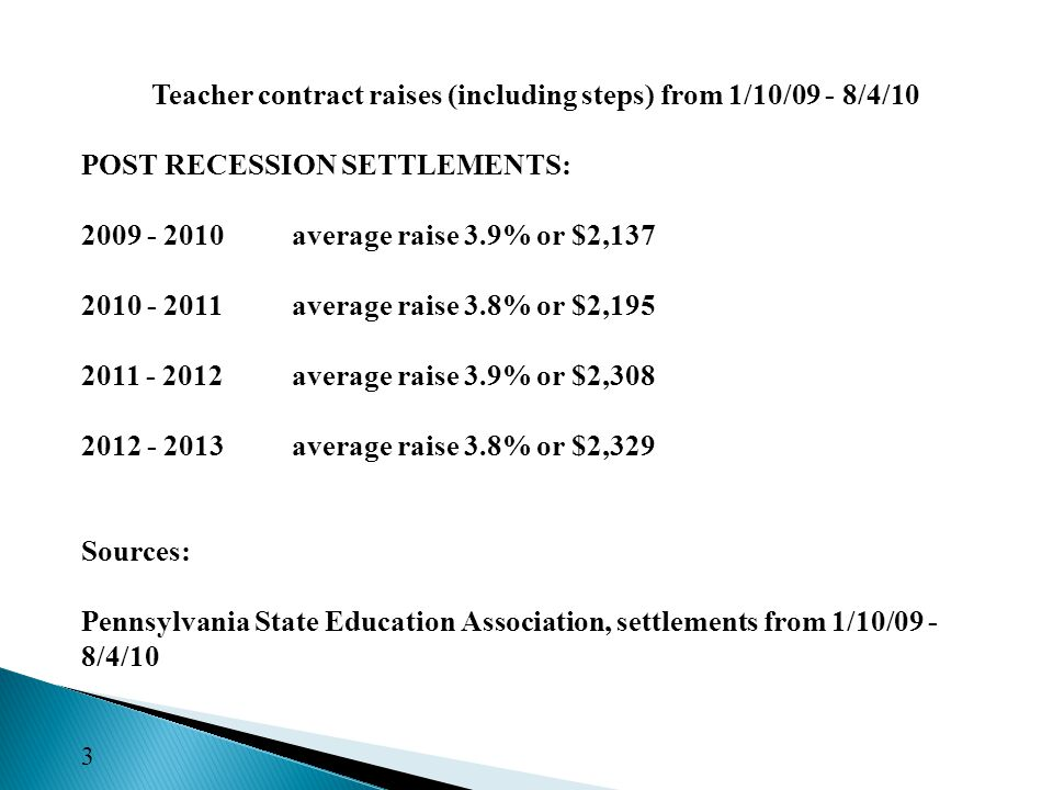 Teacher contract raises (including steps) from 1/10/09 - 8/4/10 POST RECESSION SETTLEMENTS: 2009 - 2010average raise 3.9% or $2,137 2010 - 2011average raise 3.8% or $2,195 2011 - 2012average raise 3.9% or $2,308 2012 - 2013average raise 3.8% or $2,329 Sources: Pennsylvania State Education Association, settlements from 1/10/09 - 8/4/10 3