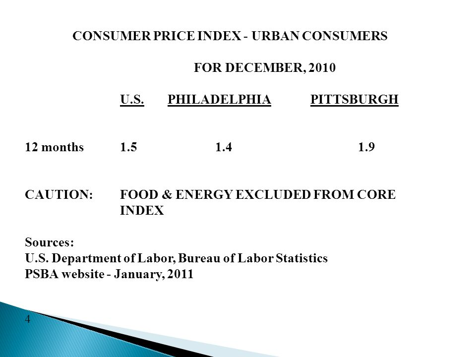 CONSUMER PRICE INDEX - URBAN CONSUMERS FOR DECEMBER, 2010 U.S.PHILADELPHIAPITTSBURGH 12 months1.51.41.9 CAUTION:FOOD & ENERGY EXCLUDED FROM CORE INDEX Sources: U.S.