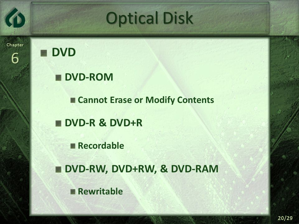 Chapter6 20/29 Optical Disk DVD DVD-ROM Cannot Erase or Modify Contents DVD-R & DVD+R Recordable DVD-RW, DVD+RW, & DVD-RAM Rewritable
