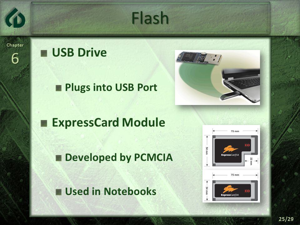 Chapter6 25/29 Flash USB Drive Plugs into USB Port ExpressCard Module Developed by PCMCIA Used in Notebooks