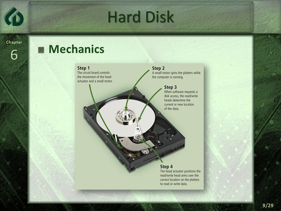 Chapter6 10/29 Hard Disk Formatting Prepares Disk for Reading & Writing