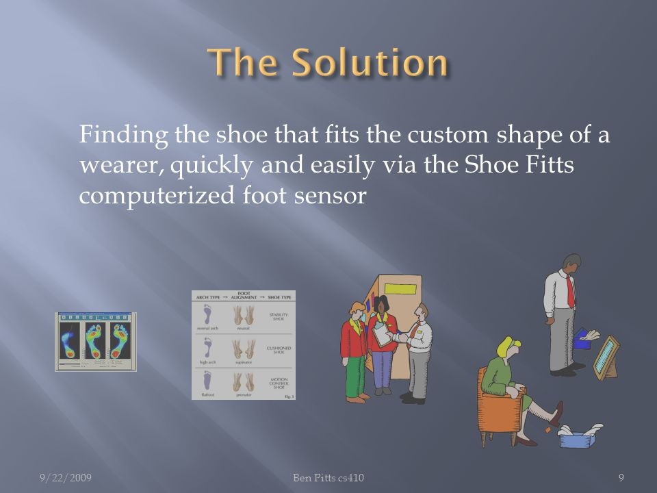 Finding the shoe that fits the custom shape of a wearer, quickly and easily via the Shoe Fitts computerized foot sensor 9/22/2009Ben Pitts cs4109