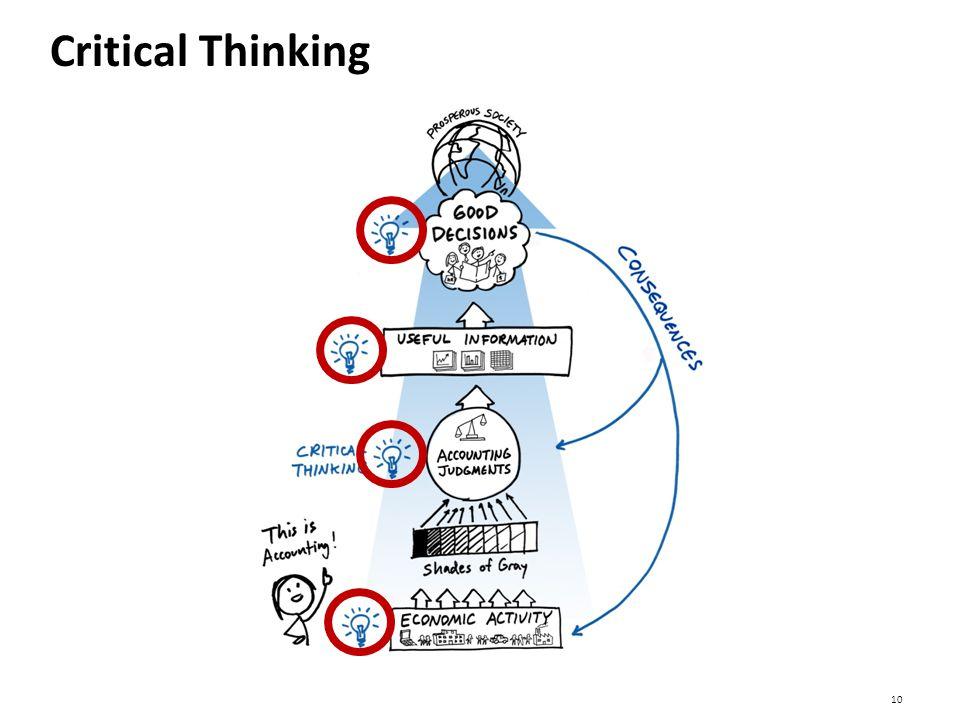 10 Critical Thinking